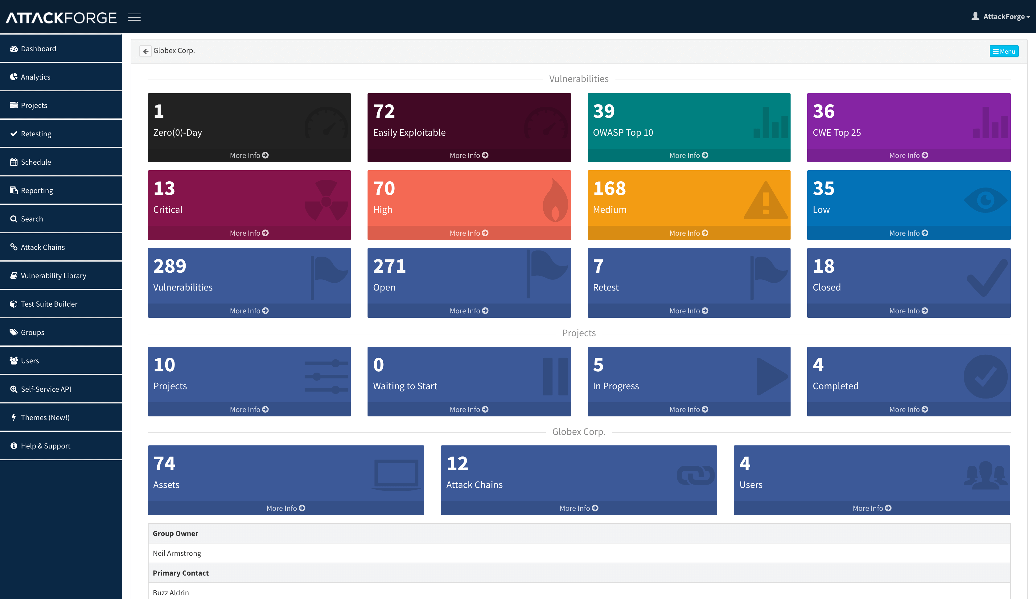 Group Dashboard